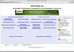 Beschreibung von www.wahlumfragen.org