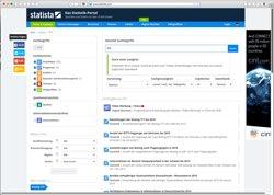 Beschreibung von www.statista.com