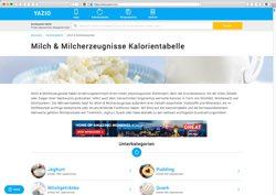 Website in neuem Fenster öffnen - Kalorientabelle, Lebensmittelscanner, Bewegungsrechner und Diätwissen